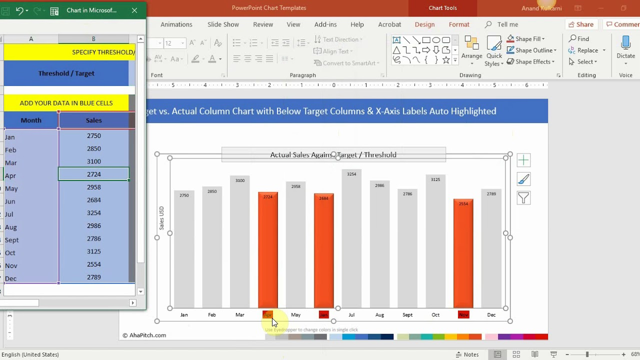 Chart 31 Target Vs Actual Column Chart With Below Target Columns