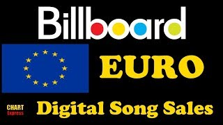 Billboard Euro Digital Song Sales | Top 10 | October  07, 2017 | ChartExpress