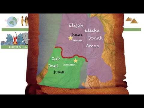 The Story of the Bible in 8 minutes