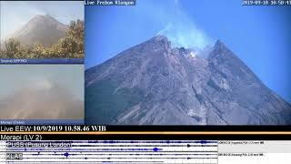 9/9/2019 - Mt Merapi TimeLapse