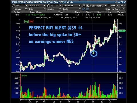How I Made $2,500 Today On Penny Stock Earnings Winners