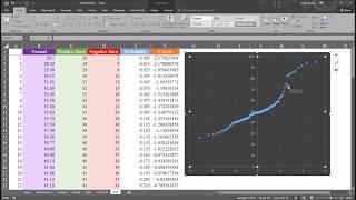Variable de Test de Normalité avec un Q-Q Plot (Quantile-Quantilte de la Parcelle) dans Excel