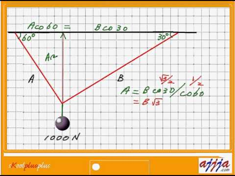 Physics - Equilibrium of Force xy-component 1