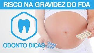 CLASSIFICAÇÃO DO FDA   ODONTO DICAS