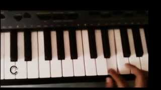 Badtameez Dil ( Piano + Chords ) from Yeh Jawani Hai Deewani