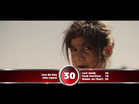 (Canada) Top 50 Songs Of The Week - March 11, 2017 (Billboard Canadian Hot 100)