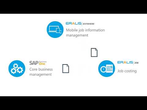 Eralis Anywhere: Overview