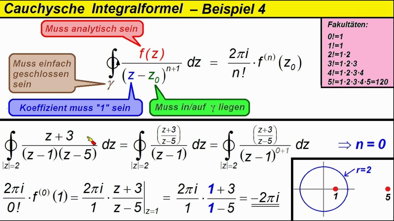 Cauchy Integralformel Beispiel 4 Youtube
