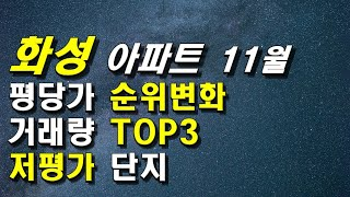 경기도 화성아파트 11월 평당가 순위변화, 거래량 TO…