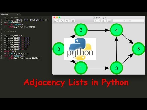 Graphs using Adjacency Lists | Code in Python