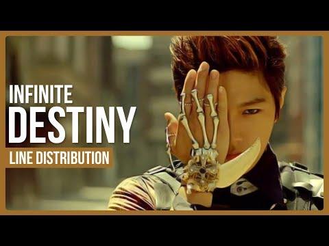 Infinite - Destiny Line Distribution (Color Coded)
