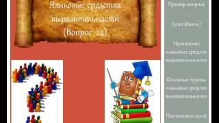 ЕГЭ 2017. Вопрос 24 (обзор). Языковые средства выразительности