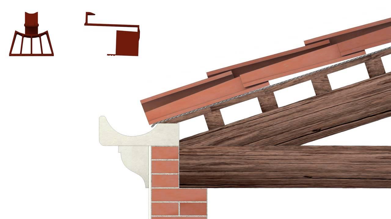 Quanto Costa Rifare Il Tetto quanto costa rifare un tetto? il sistema versatile che ti aiuta