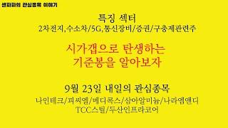 9월 23일 내일의 관심종목 (나인테크,피씨엘,메디콕스,삼아알미늄,나라엠앤디,TCC스틸,두산인프라코어)
