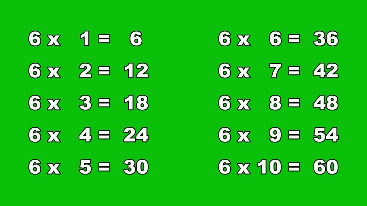 De Tafel Van 7.Tafeltjes Leren Omgekeerd De Tafels Leren Van 1 2 3 4 5 6 7 8 9 10