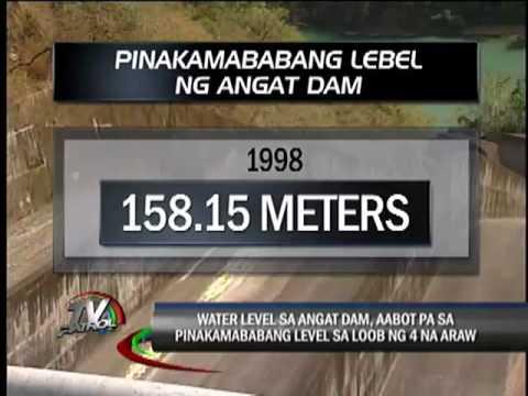 Water rationing in several Metro barangays starts Saturday