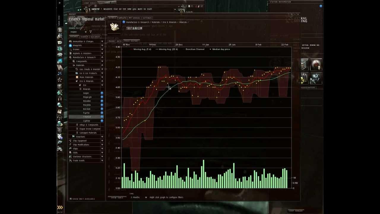 eve market trading