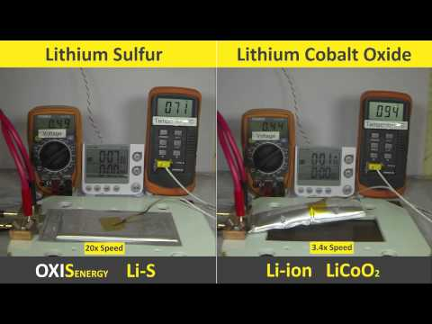 Lithium Sulfur vs Li-ion Short Circuit Test
