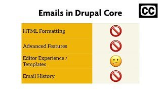 Amazing Emails from Drupal 8