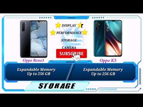 Oppo K5 - 6000mAh Battery, 86MP Camera, Amoled Display, 5G, Price & Launch Date !.