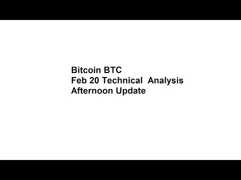 Bitcoin BTC Feb 20 Technical  Analysis Afternoon Update