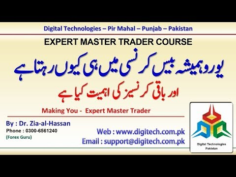 why-euro-is-always-in-base-currency-in-forex-market-in-urdu-hindi