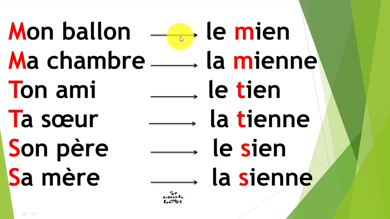 Grammaire 16 Les Pronoms Possessifs Singulier ضمائر الملكية المفردة Youtube