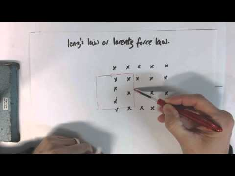 lenzs law or lorentz force law