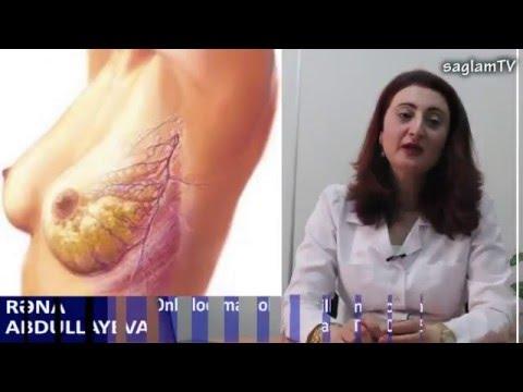Фиброзно-кистозная болезнь (мастопатия, фиброаденоматоз)