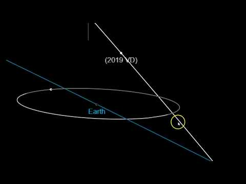 Newly Discovered Asteroid to Buzz Past Earth Within 1 Lunar Distance Within 24 Hours