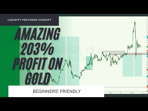 How to Trade GOLD or any Forex pairs with 3 simple rules/Beginners Friendly/Liquidity Trading