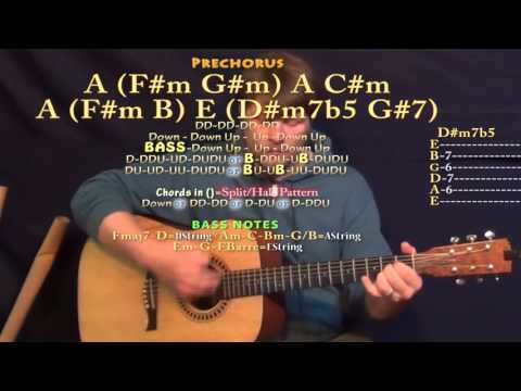 Zero (Chris Brown) Guitar Lesson Chord Chart - C#m Minor/E Major