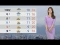 [날씨] 오늘 '청명' 따뜻한 봄 날씨…큰 일교차ㆍ미세먼지 주의 / 연합뉴스TV (YonhapnewsTV)