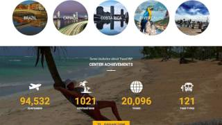 Travelwp - Travel Tour Booking WordPress Theme