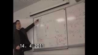 Лекция 02 Технологическая схема синтеза карбамида со стриппинг процессом