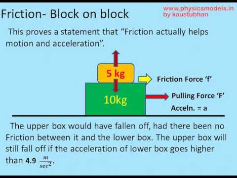 physicsFriction Solved problem  Block on Block  YouTube