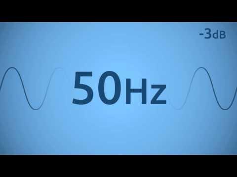 50 Hz Test Tone