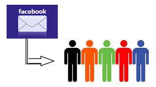 SEND a MESSAGE to ALL FRIENDS on FACEBOOK  at one time