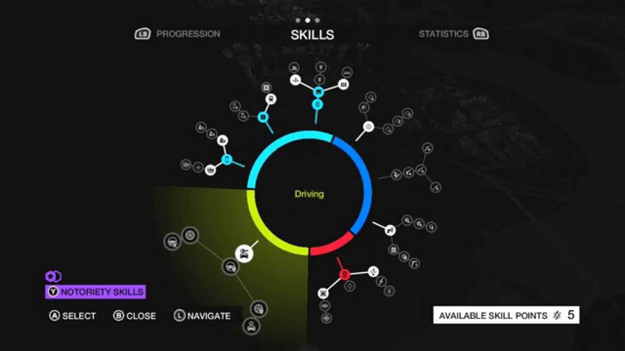 Watchdogs skills upgrade tree overview and suggested early upgrades watchdogs skills upgrade tree overview and suggested early upgrades xbox one ccuart Image collections