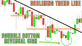 Why You NEED T๐ Learn How To Trade TREND LINES To Make More Money