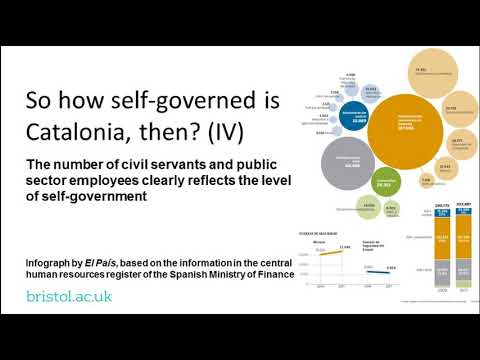 Understanding the Catalan Conflict from a Spanish Constitutional Perspective