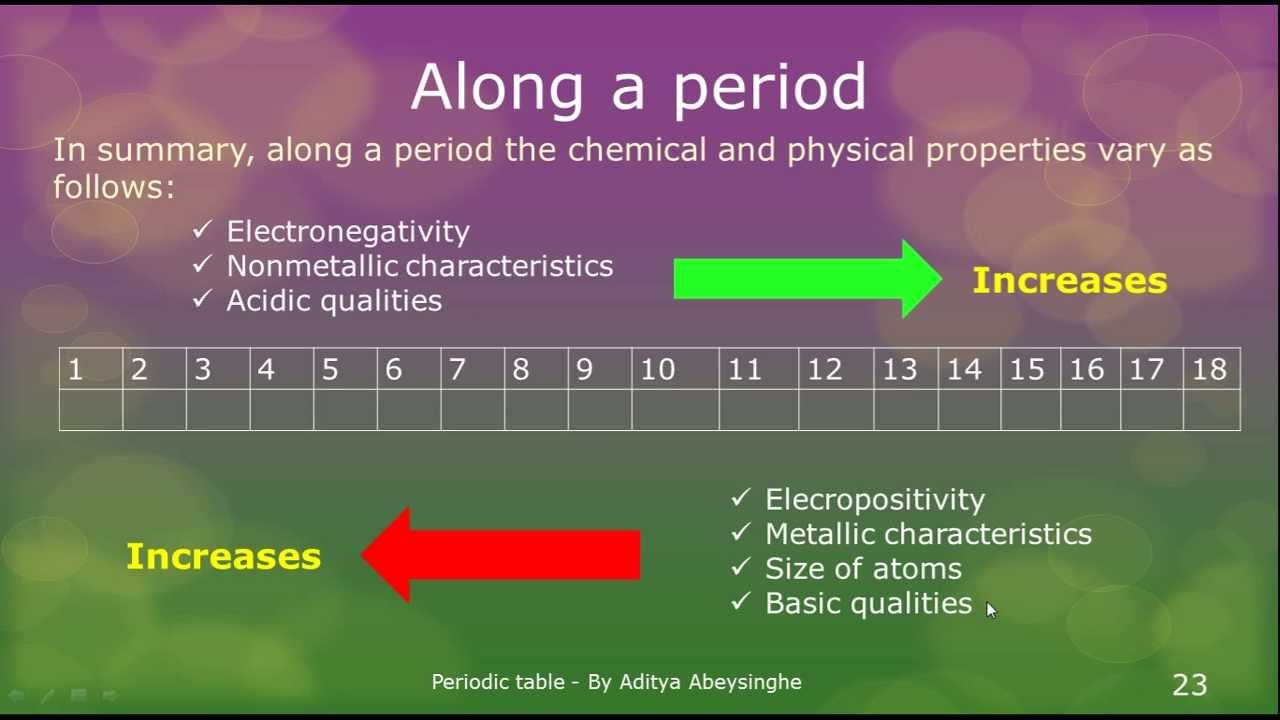 Periodic table variation of physical properties of matter 2 periodic table variation of physical properties of matter 2 gamestrikefo Images