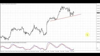 Forex Peace Army | Sive Morten GOLD Daily 06.08.17