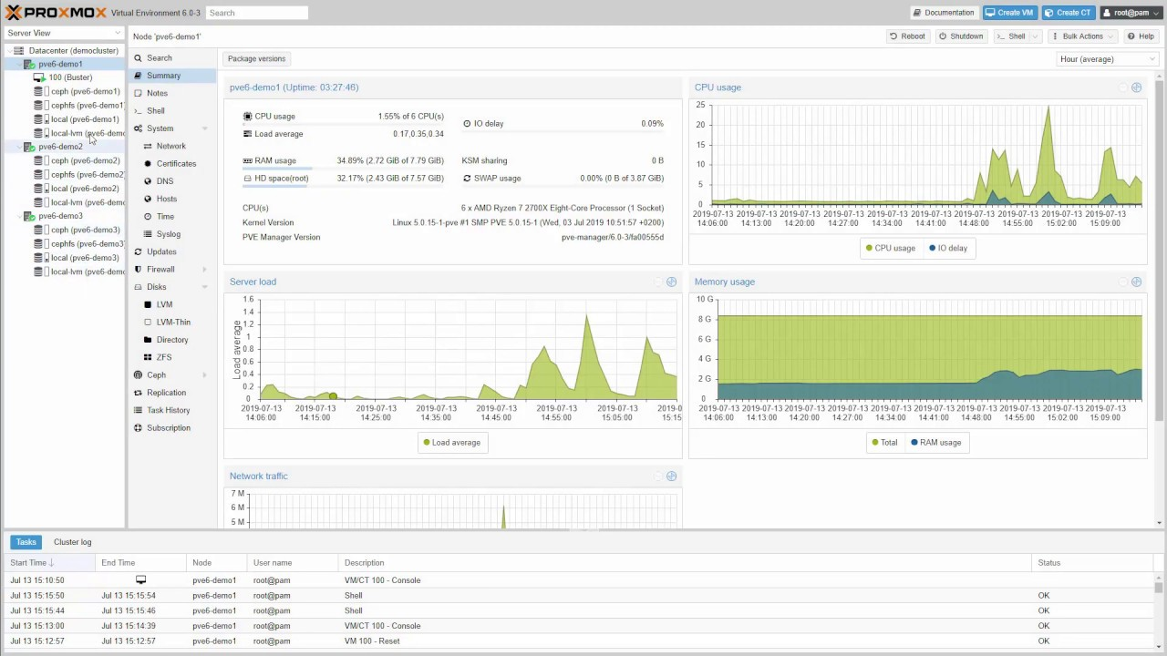 Whats new in Proxmox VE 6 0