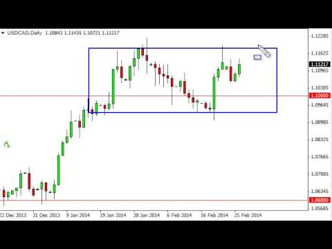 USD/CAD Technical Analysis for February 27, 2014 by FXEmpire.com