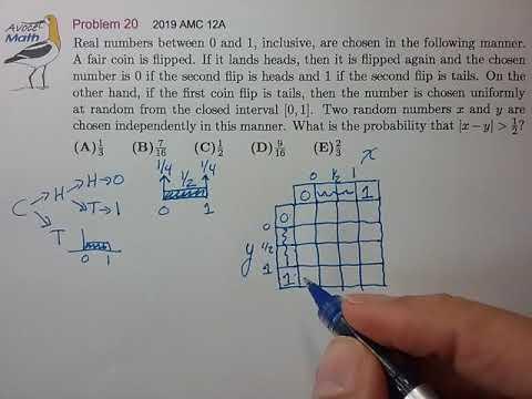 2019 AMC 12A Prob 20 (10A Prob 22)