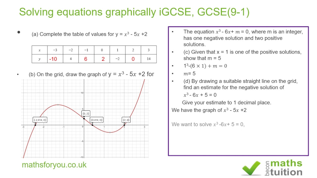 Solving Equations Graphically Igcse, Gcse9 1 Part 2