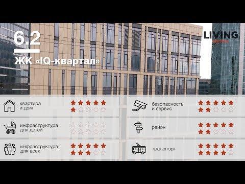 ЦАО. Центральный административный округ Москвы