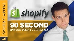 Shopify? (SHOP) Stock: 90-second ?? Investment Analysis