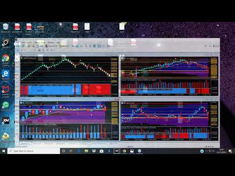 Trading futures and forex in the US session